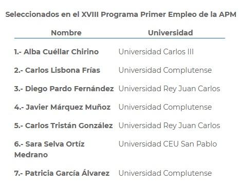 Siete recién titulados en Periodismo logran un contrato de un año en medios de Madrid
